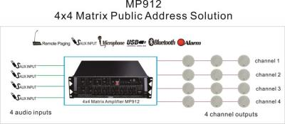 MP912 4x4 Matrix Public Address Penyelesaian