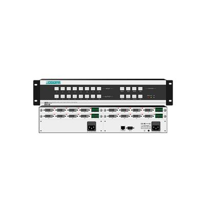 D6108 / D6116 / D6132 Matriks Modular Switcher